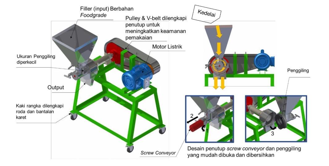Produk : Mesin Pemecah Kedelai Sistem Screw – Produktivitas UKM Tempe