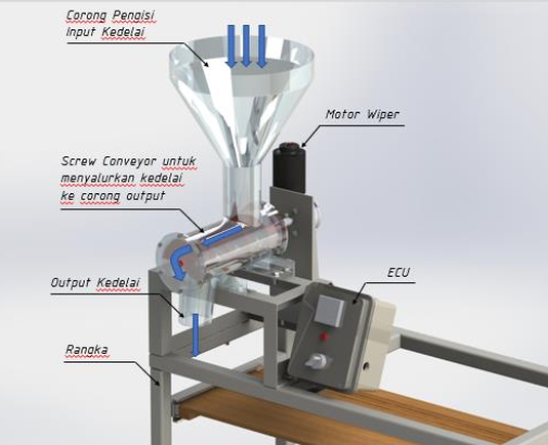 Produk : Mesin Pengemas Kedelai Semi Otomatis