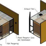 Mesin Pengering Brem Semi Otomatis Dilengkapi Electrical Control Unit